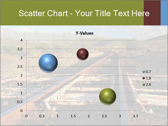 Old railroad PowerPoint Templates - Slide 49