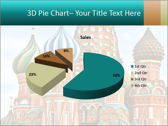 Red Square in Moscow PowerPoint Template - Slide 35