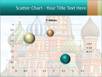 Red Square in Moscow PowerPoint Template - Slide 49