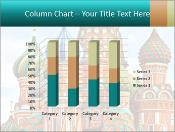 Red Square in Moscow PowerPoint Template - Slide 50