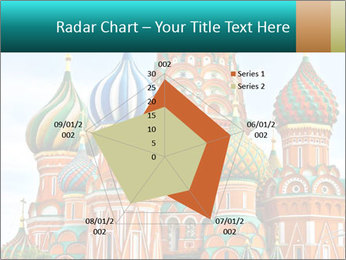 Red Square in Moscow PowerPoint Template - Slide 51