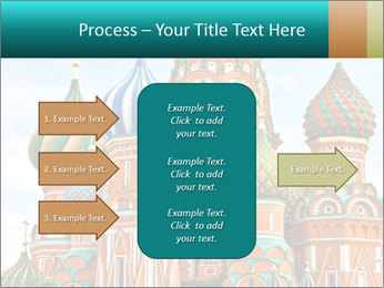 Red Square in Moscow PowerPoint Template - Slide 85