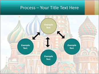 Red Square in Moscow PowerPoint Template - Slide 91