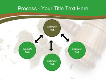 Marijuana PowerPoint Templates - Slide 91