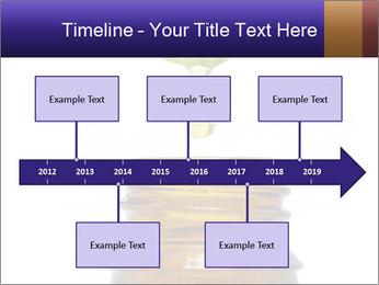 Fluid drop PowerPoint Templates - Slide 28