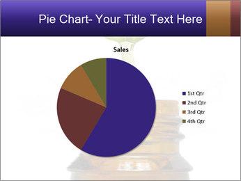 Fluid drop PowerPoint Templates - Slide 36