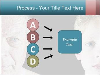 Getting older PowerPoint Templates - Slide 94