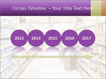 International supermarket PowerPoint Template - Slide 29