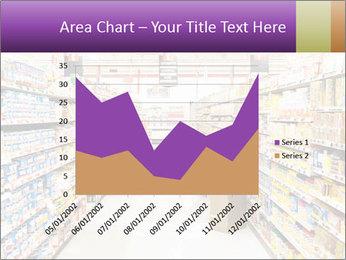 International supermarket PowerPoint Template - Slide 53