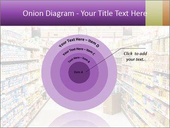 International supermarket PowerPoint Template - Slide 61