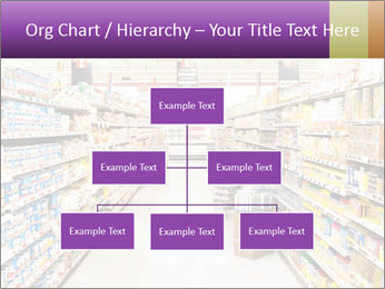 International supermarket PowerPoint Template - Slide 66