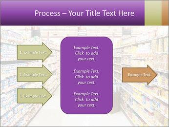 International supermarket PowerPoint Template - Slide 85