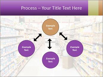 International supermarket PowerPoint Template - Slide 91
