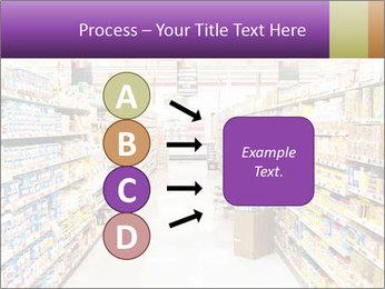 International supermarket PowerPoint Template - Slide 94