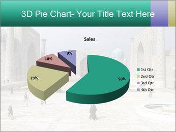 Uzbekistan PowerPoint Template - Slide 35