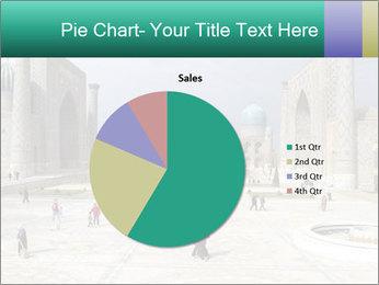 Uzbekistan PowerPoint Template - Slide 36