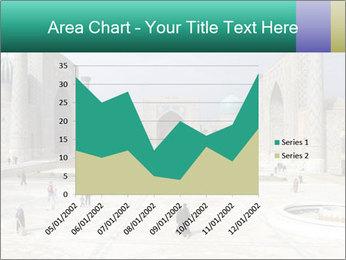 Uzbekistan PowerPoint Template - Slide 53