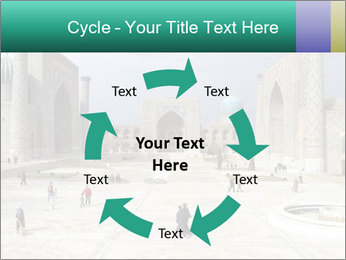 Uzbekistan PowerPoint Template - Slide 62