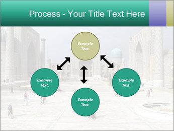 Uzbekistan PowerPoint Template - Slide 91