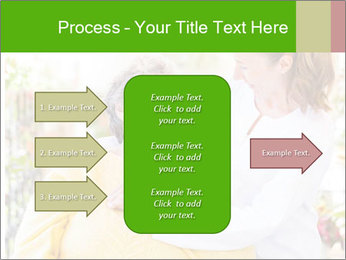 Home care services PowerPoint Template - Slide 85