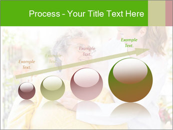 Home care services PowerPoint Template - Slide 87