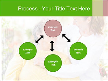 Home care services PowerPoint Template - Slide 91