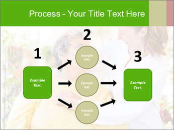 Home care services PowerPoint Template - Slide 92