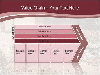 Hadramaut province PowerPoint Template - Slide 27