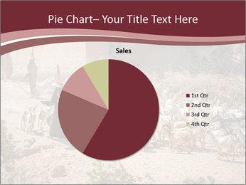 Hadramaut province PowerPoint Template - Slide 36