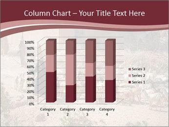 Hadramaut province PowerPoint Template - Slide 50
