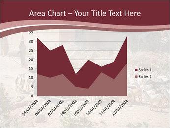 Hadramaut province PowerPoint Template - Slide 53