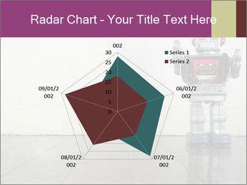 Retro robot PowerPoint Templates - Slide 51