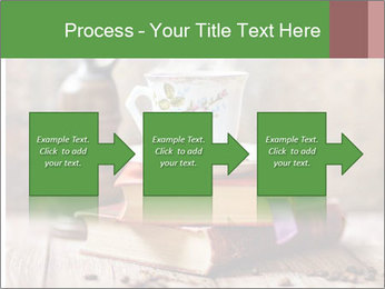 Coffee cup PowerPoint Template - Slide 88