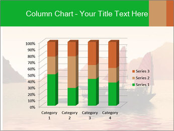 Halong Bay PowerPoint Template - Slide 50
