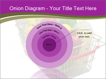 A shopping basket full PowerPoint Templates - Slide 61