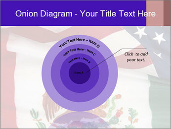 Mexican and American flags PowerPoint Template - Slide 61