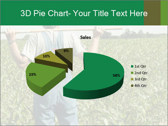 Farmer PowerPoint Template - Slide 35