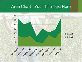 Farmer PowerPoint Template - Slide 53