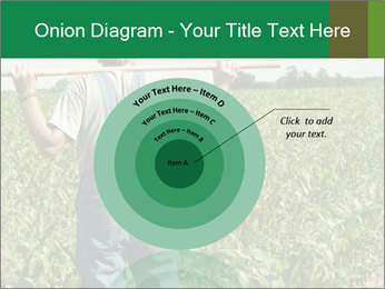 Farmer PowerPoint Template - Slide 61