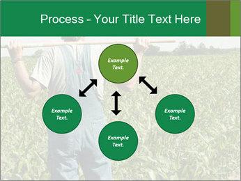 Farmer PowerPoint Template - Slide 91