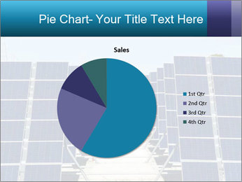 Forefront of solar panels PowerPoint Template - Slide 36