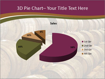 Wine PowerPoint Template - Slide 35