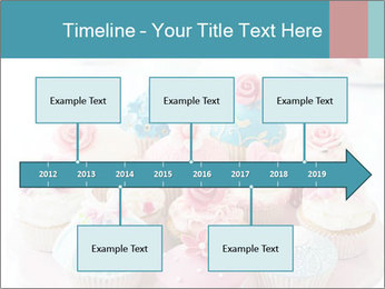 Cupcakes PowerPoint Templates - Slide 28
