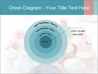 Cupcakes PowerPoint Templates - Slide 61