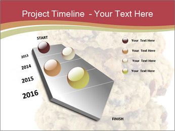 Sweet Cookie PowerPoint Templates - Slide 26