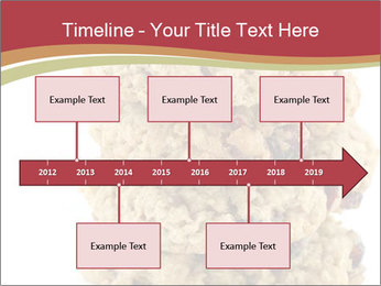 Sweet Cookie PowerPoint Templates - Slide 28