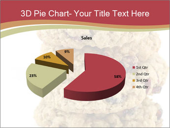 Sweet Cookie PowerPoint Templates - Slide 35
