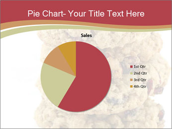 Sweet Cookie PowerPoint Templates - Slide 36