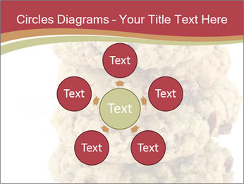 Sweet Cookie PowerPoint Templates - Slide 78