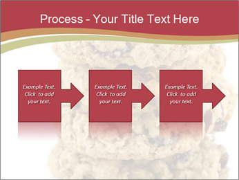 Sweet Cookie PowerPoint Templates - Slide 88